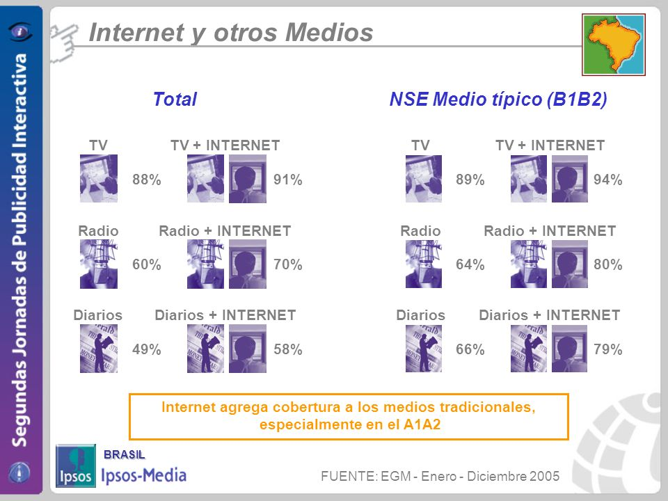 Internet agrega cobertura a los medios tradicionales,