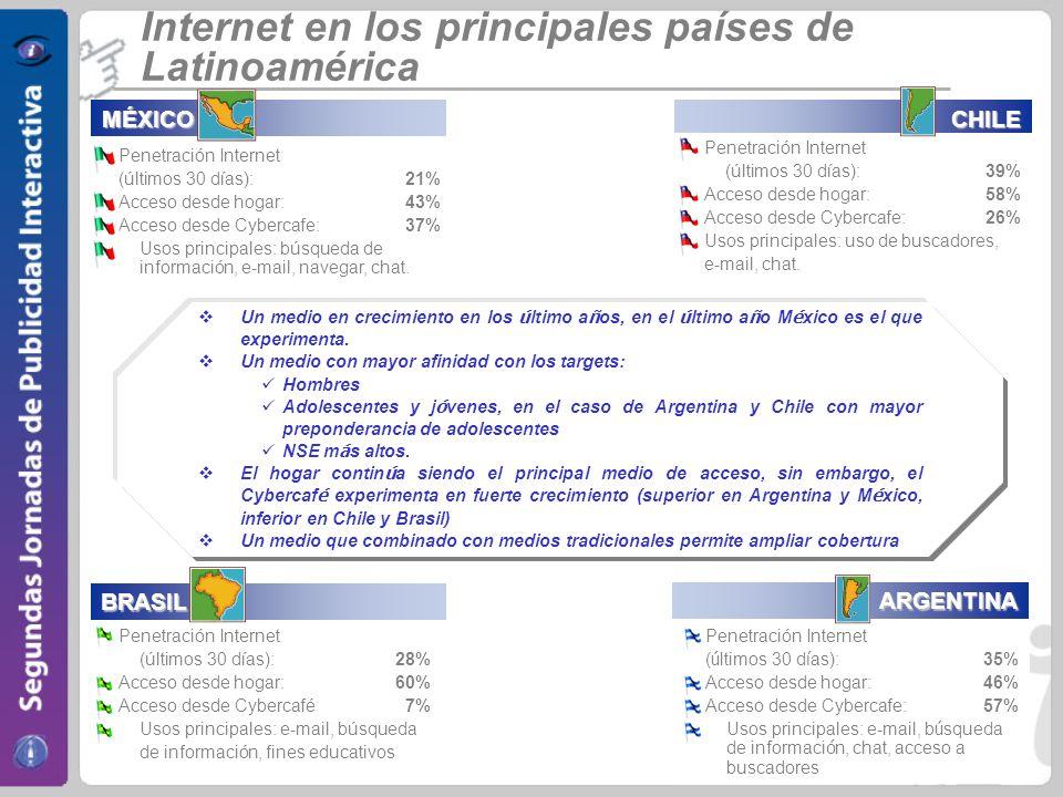 Internet en los principales países de Latinoamérica