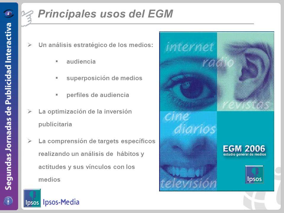 Principales usos del EGM