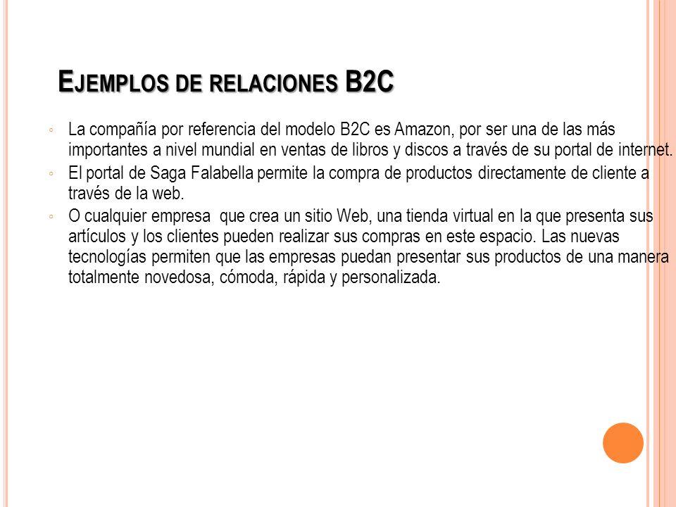 Ejemplos de relaciones B2C