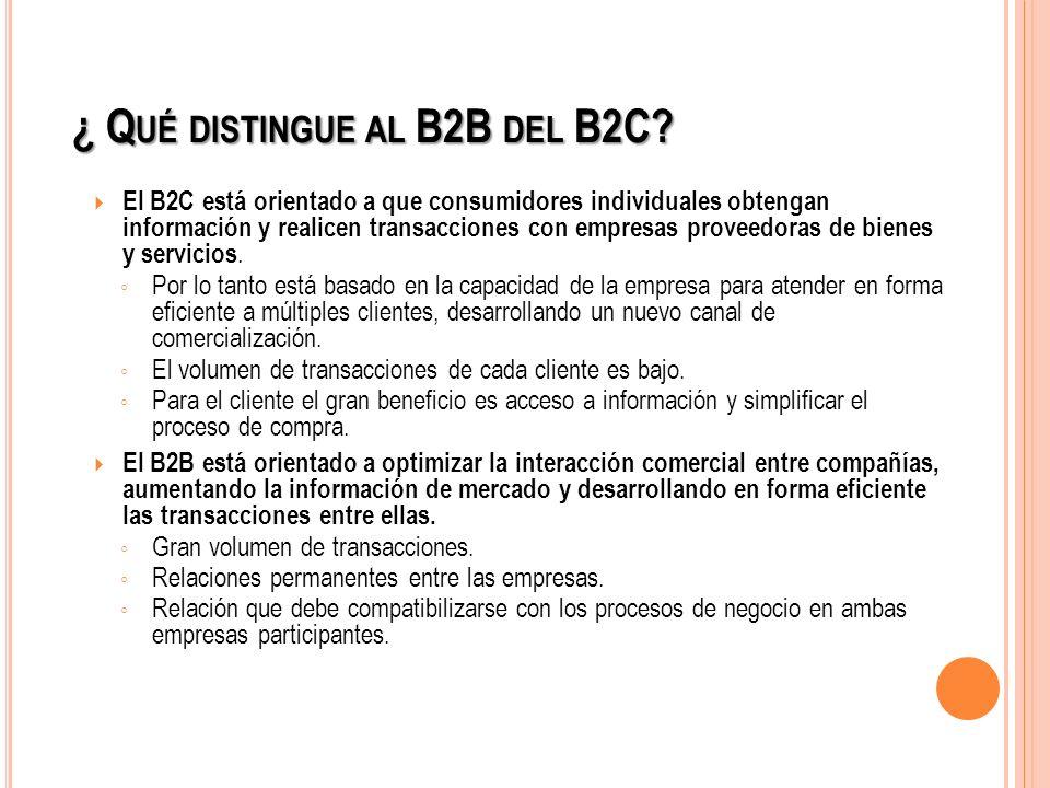 ¿ Qué distingue al B2B del B2C