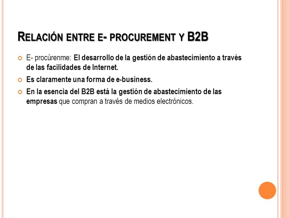 Relación entre e- procurement y B2B
