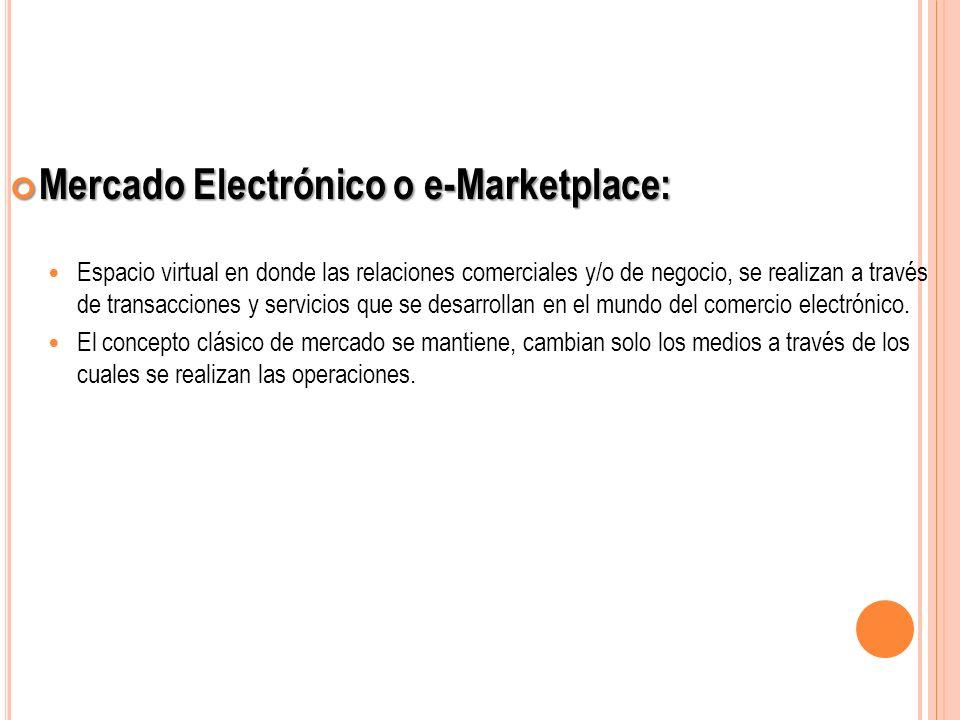 Mercado Electrónico o e-Marketplace: