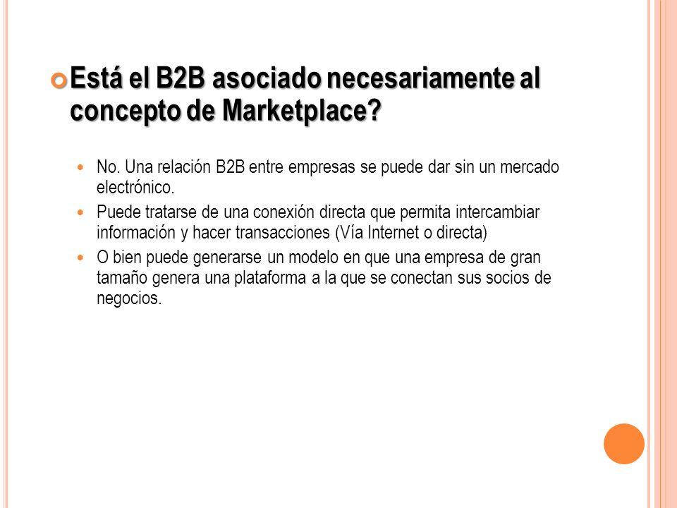 Está el B2B asociado necesariamente al concepto de Marketplace