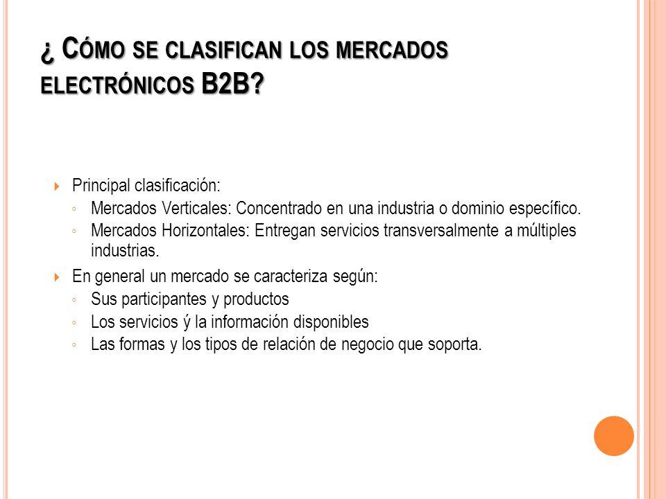 ¿ Cómo se clasifican los mercados electrónicos B2B
