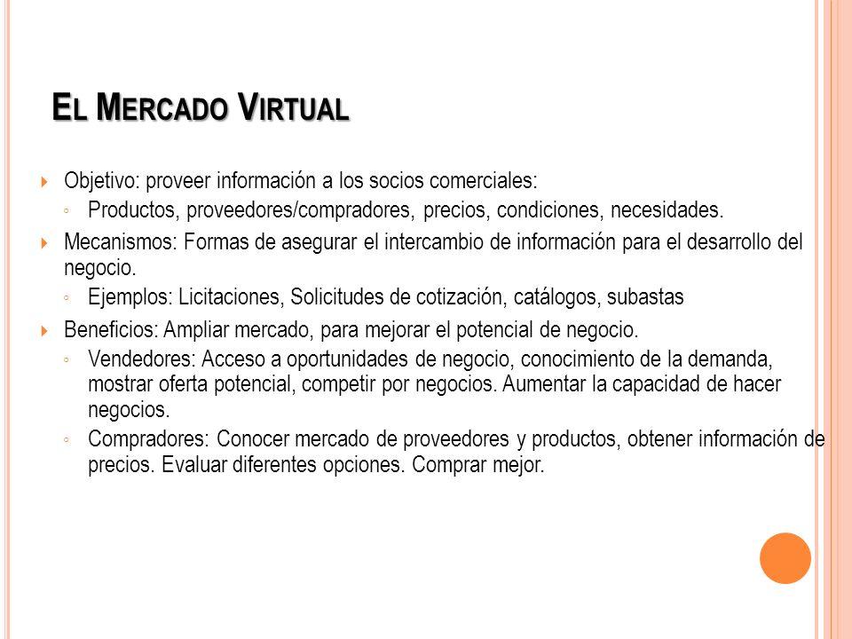 El Mercado Virtual Objetivo: proveer información a los socios comerciales: Productos, proveedores/compradores, precios, condiciones, necesidades.