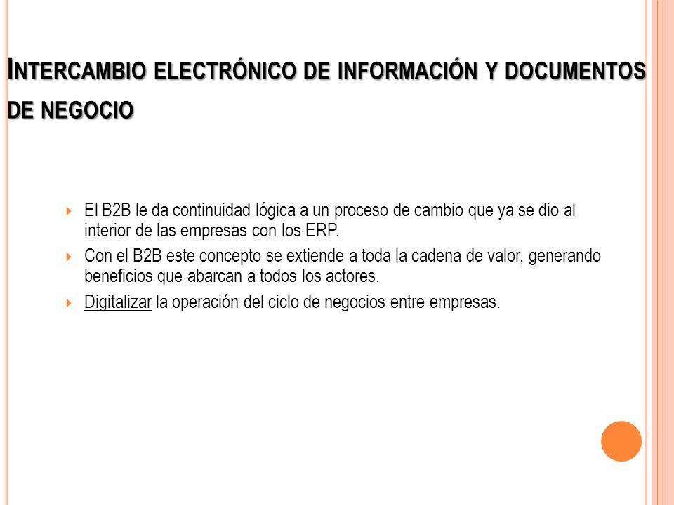 Intercambio electrónico de información y documentos de negocio