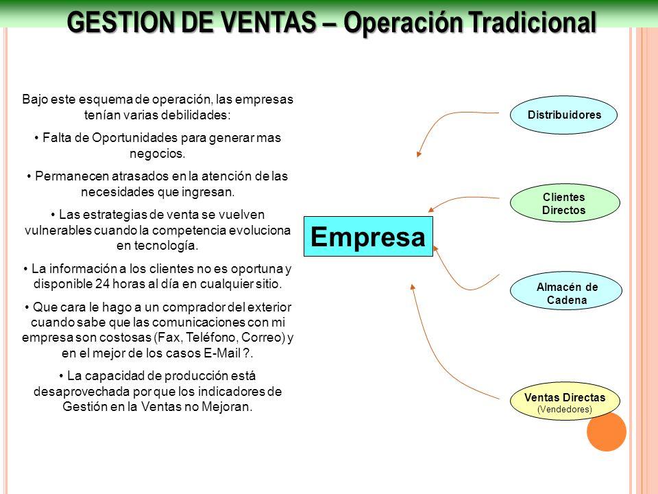 GESTION DE VENTAS – Operación Tradicional