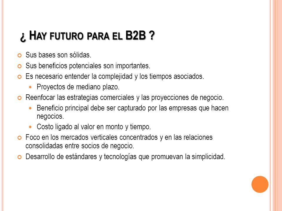 ¿ Hay futuro para el B2B Sus bases son sólidas.