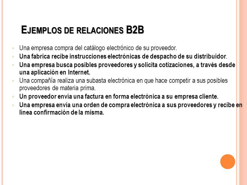 Ejemplos de relaciones B2B