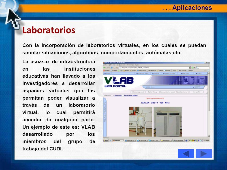 Laboratorios . . . Aplicaciones