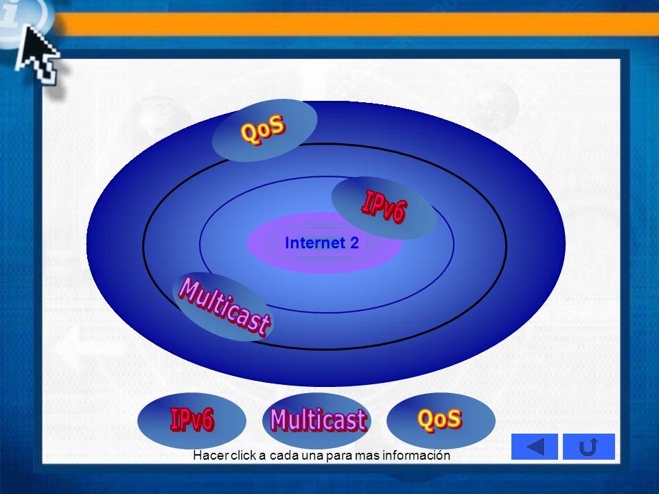 Hacer click a cada una para mas información