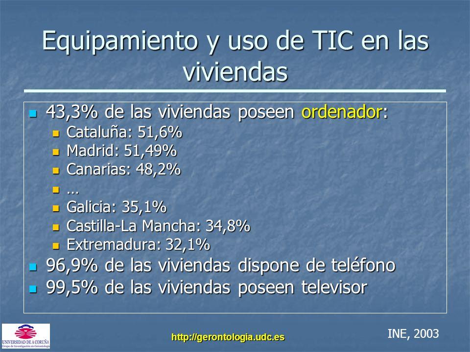 Equipamiento y uso de TIC en las viviendas