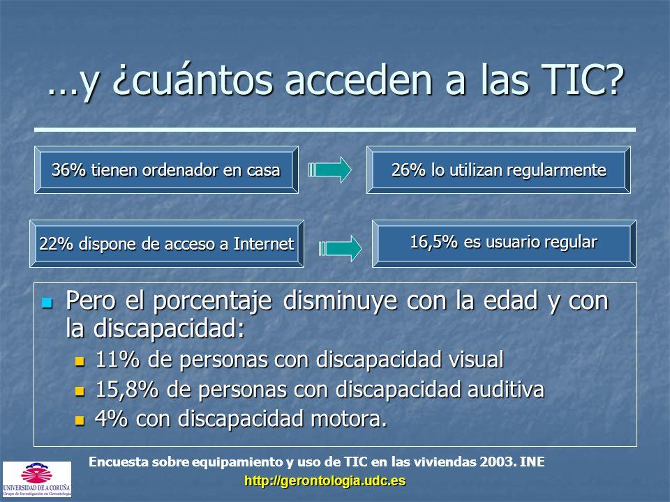 …y ¿cuántos acceden a las TIC