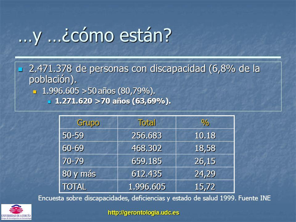 …y …¿cómo están 2.471.378 de personas con discapacidad (6,8% de la población). 1.996.605 >50 años (80,79%).