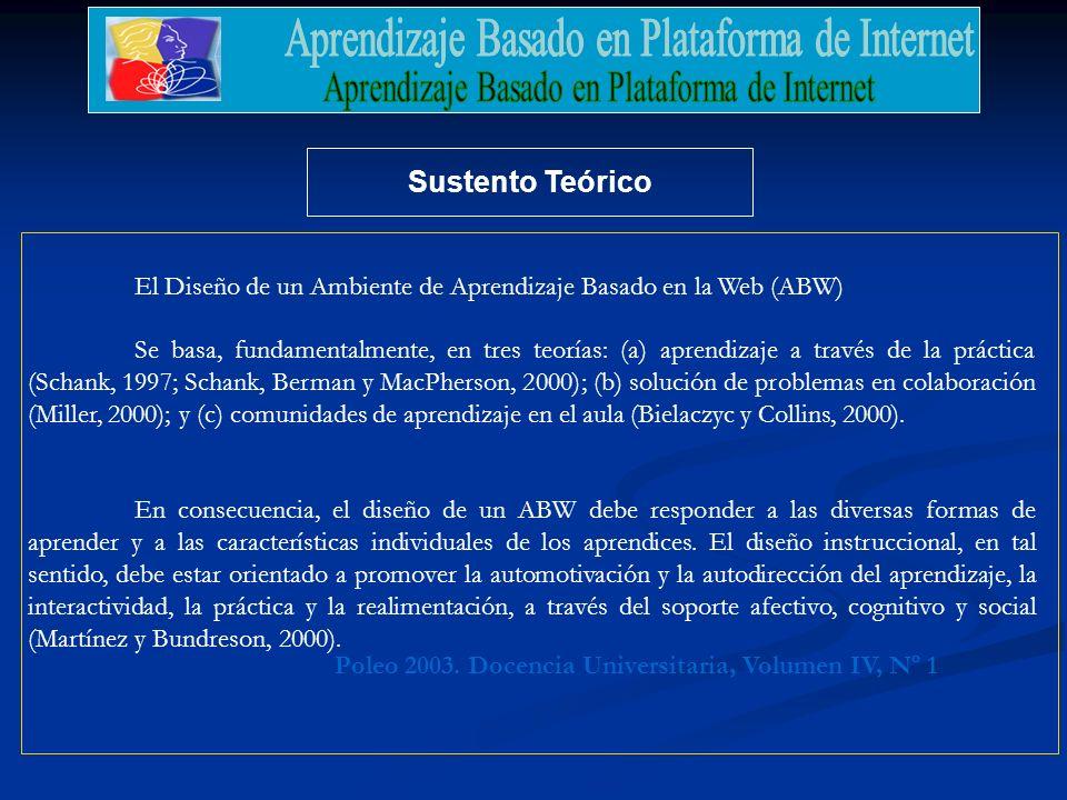 Sustento Teórico El Diseño de un Ambiente de Aprendizaje Basado en la Web (ABW)