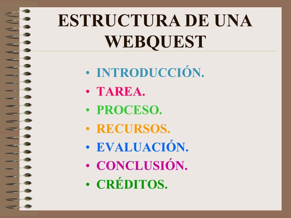 ESTRUCTURA DE UNA WEBQUEST