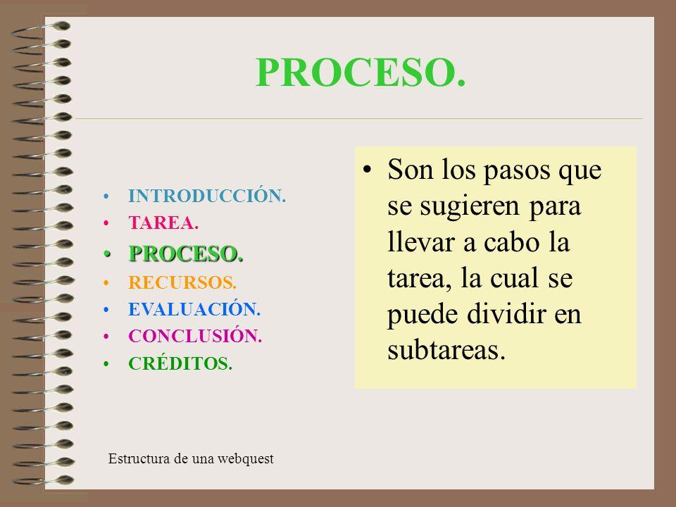 PROCESO. Son los pasos que se sugieren para llevar a cabo la tarea, la cual se puede dividir en subtareas.