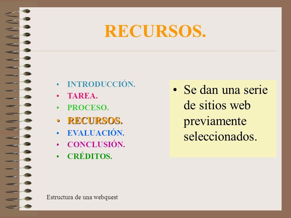RECURSOS. Se dan una serie de sitios web previamente seleccionados.