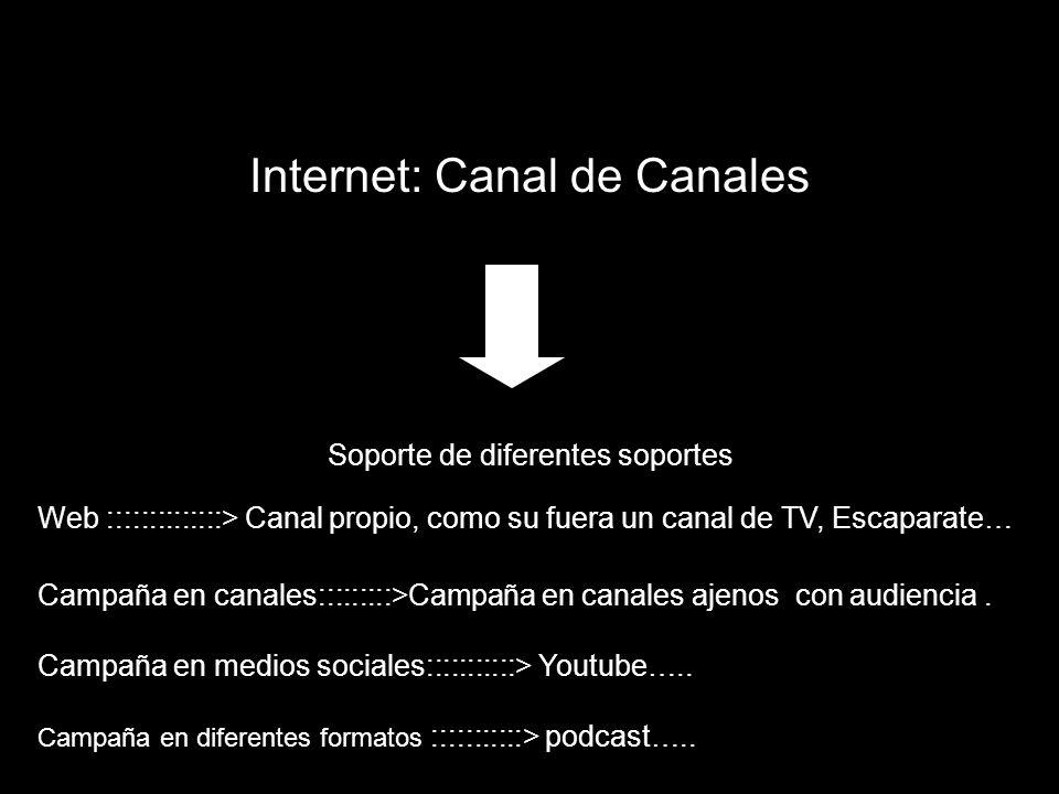 Internet: Canal de Canales