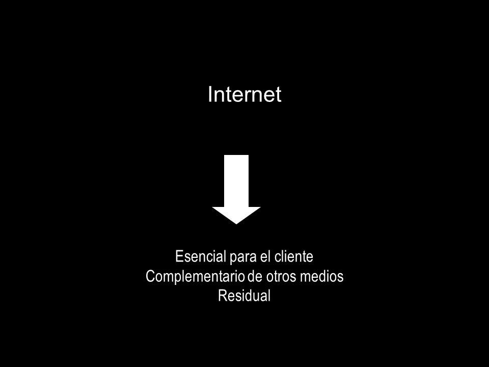 Esencial para el cliente Complementario de otros medios Residual