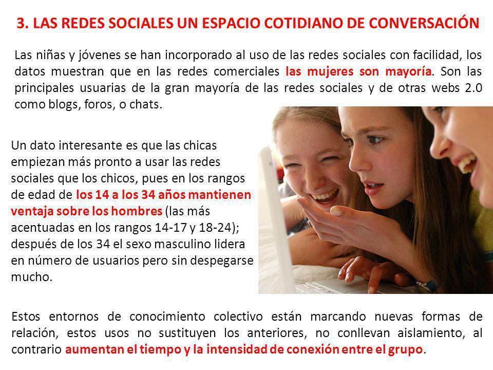 3. LAS REDES SOCIALES UN ESPACIO COTIDIANO DE CONVERSACIÓN