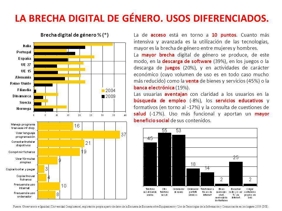 LA BRECHA DIGITAL DE GÉNERO. USOS DIFERENCIADOS.