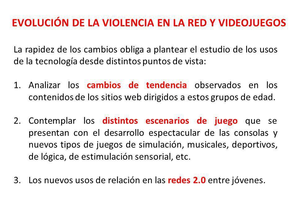 EVOLUCIÓN DE LA VIOLENCIA EN LA RED Y VIDEOJUEGOS