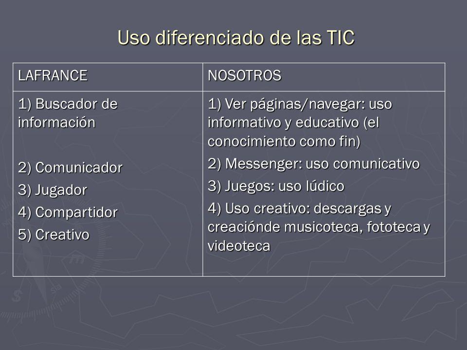 Uso diferenciado de las TIC