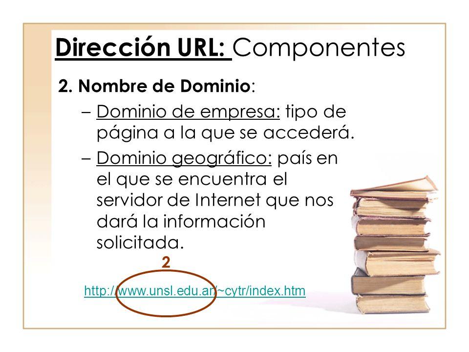 Dirección URL: Componentes
