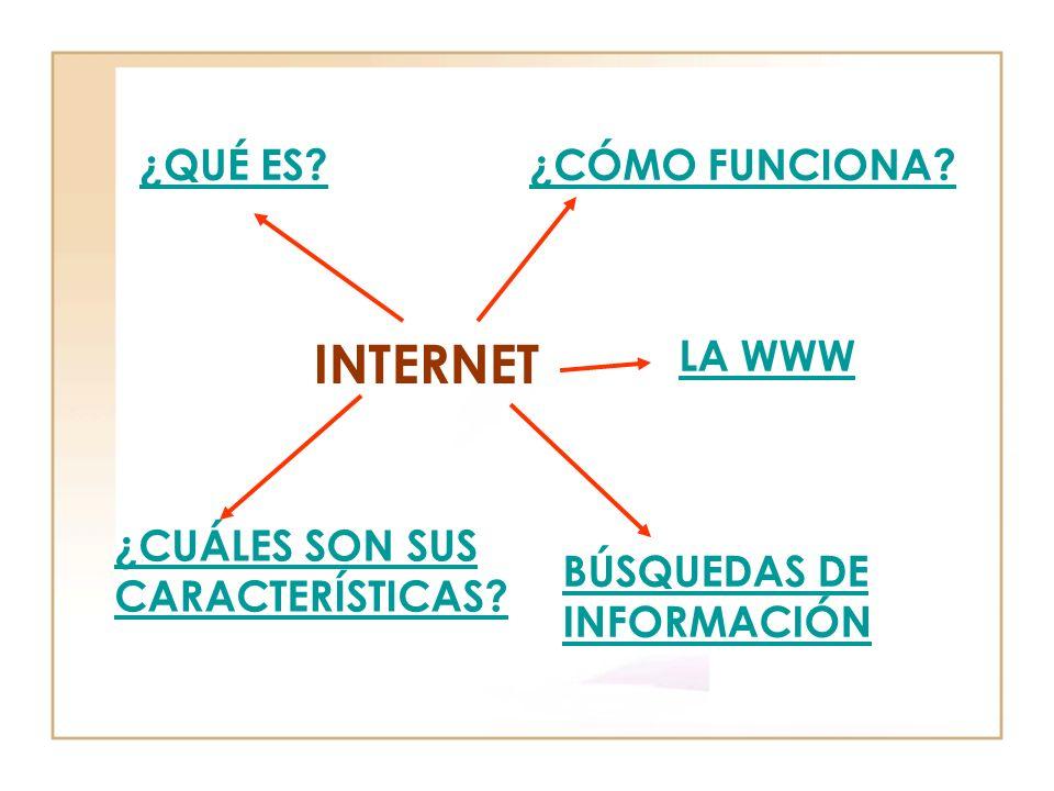 INTERNET ¿QUÉ ES ¿CÓMO FUNCIONA LA WWW