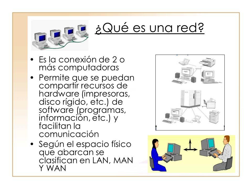 ¿Qué es una red Es la conexión de 2 o más computadoras