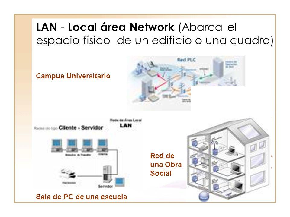 LAN - Local área Network (Abarca el espacio físico de un edificio o una cuadra)