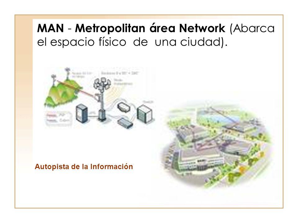 MAN - Metropolitan área Network (Abarca el espacio físico de una ciudad).