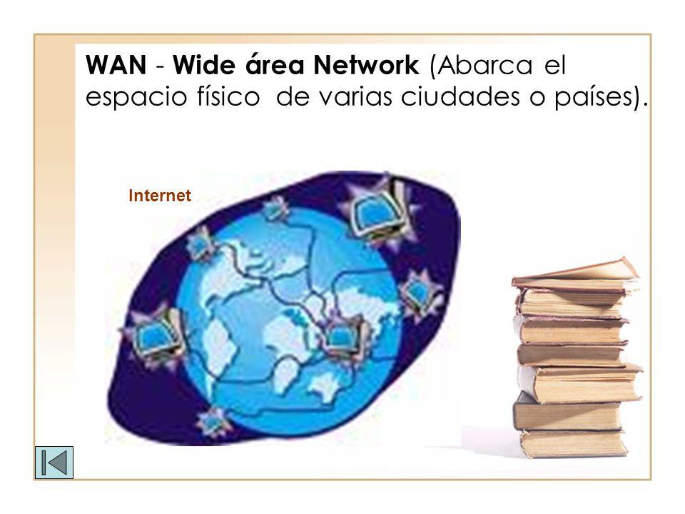 WAN - Wide área Network (Abarca el espacio físico de varias ciudades o países).
