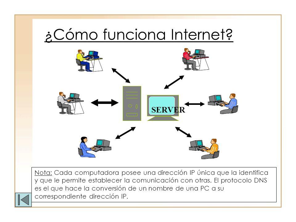 ¿Cómo funciona Internet