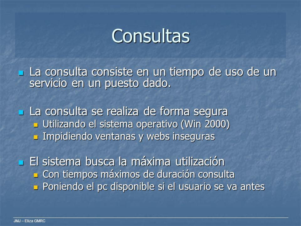 Consultas La consulta consiste en un tiempo de uso de un servicio en un puesto dado. La consulta se realiza de forma segura.