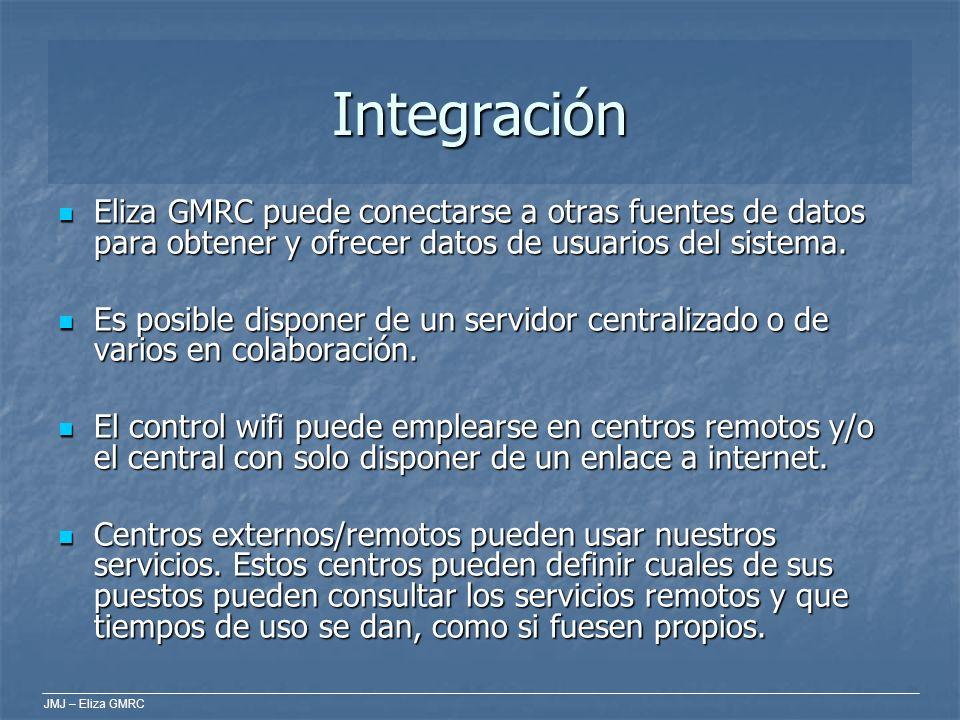 Integración Eliza GMRC puede conectarse a otras fuentes de datos para obtener y ofrecer datos de usuarios del sistema.