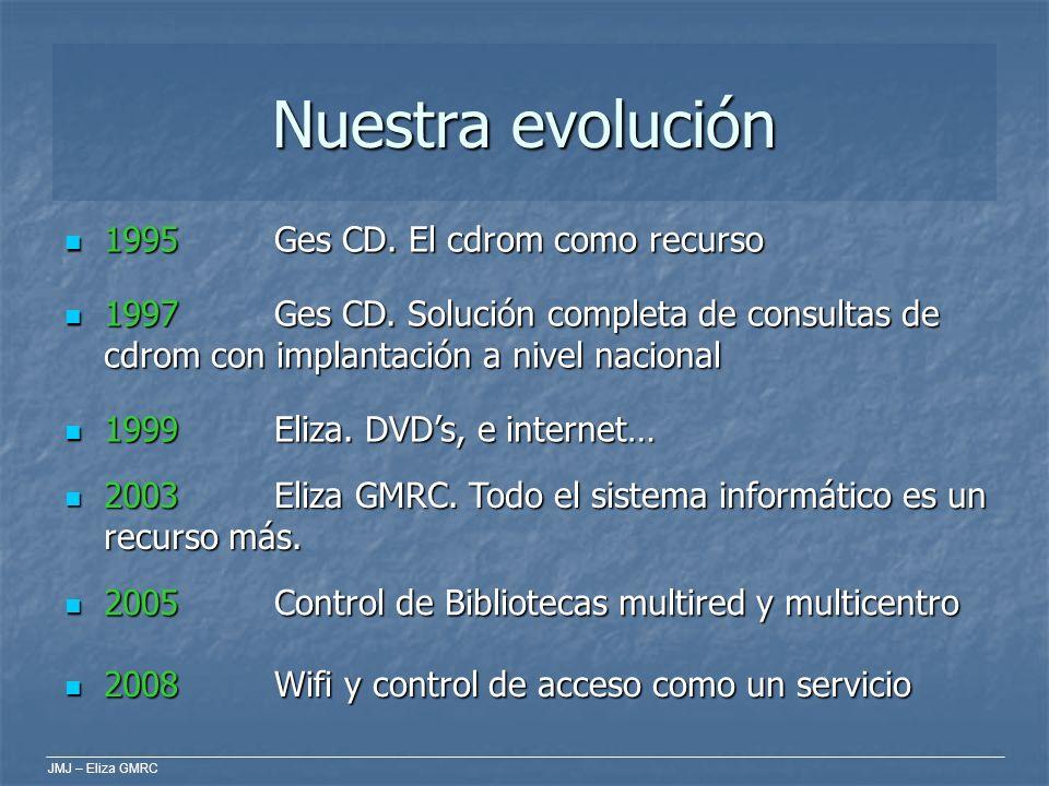Nuestra evolución 1995 Ges CD. El cdrom como recurso