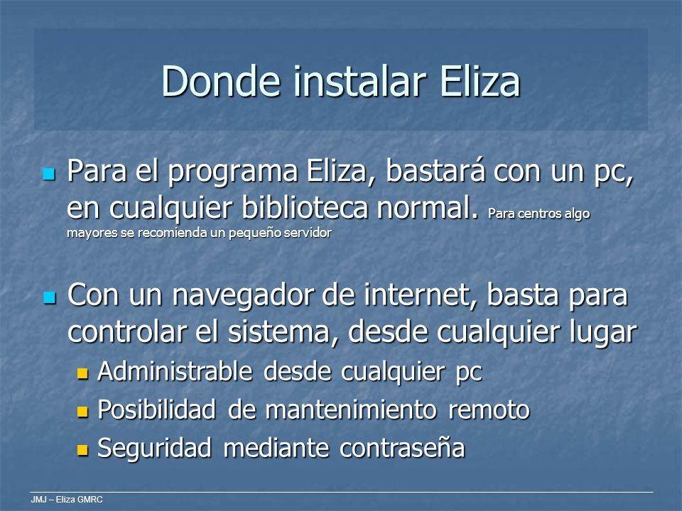 Donde instalar Eliza