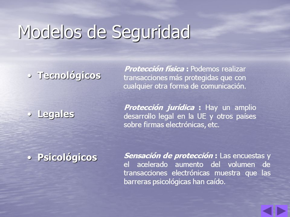 Modelos de Seguridad Tecnológicos Legales Psicológicos