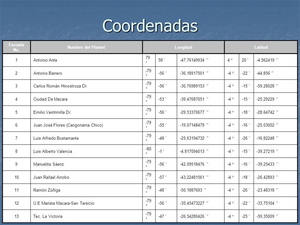 Coordenadas Escuela No. Nombre del Plantel Longitud Latitud 1