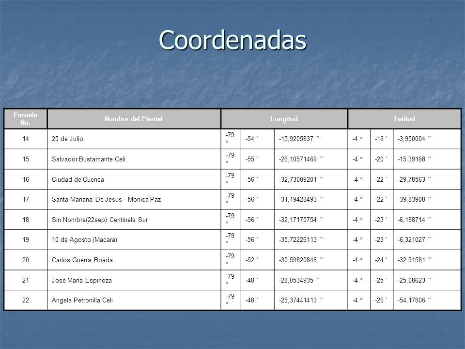 Coordenadas Escuela No. Nombre del Plantel Longitud Latitud 14