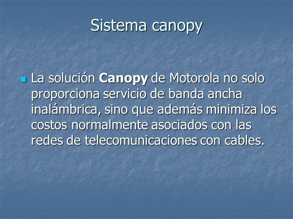 Sistema canopy