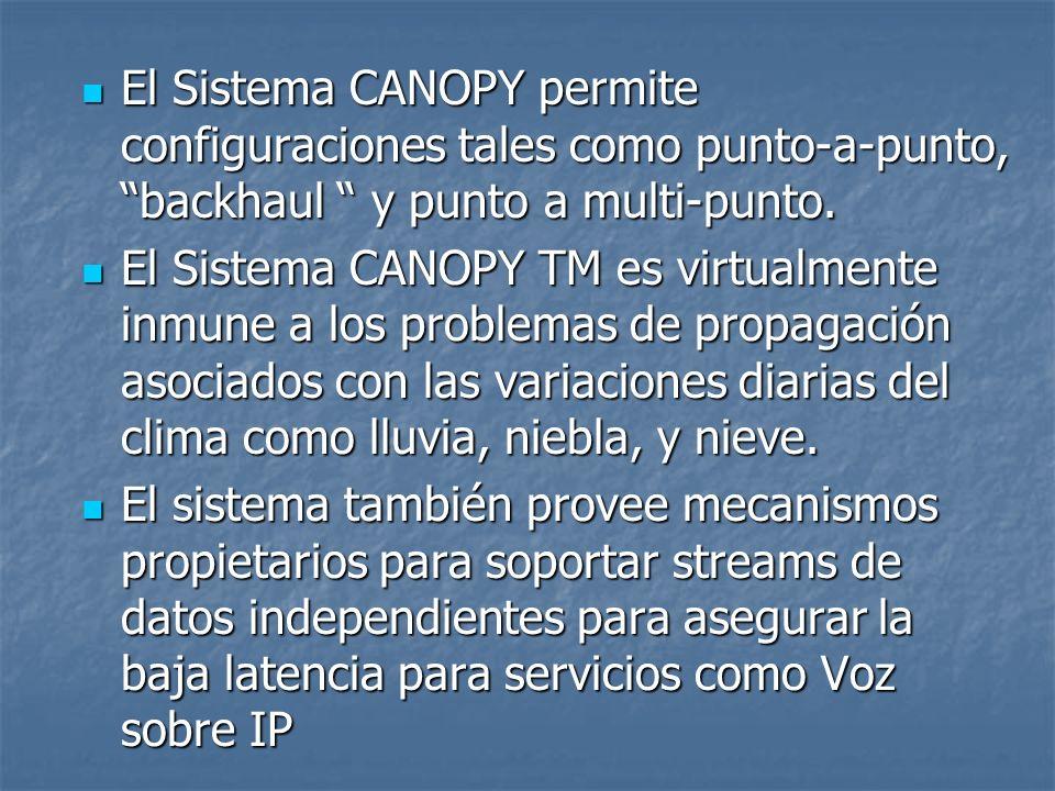 El Sistema CANOPY permite configuraciones tales como punto-a-punto, backhaul y punto a multi-punto.