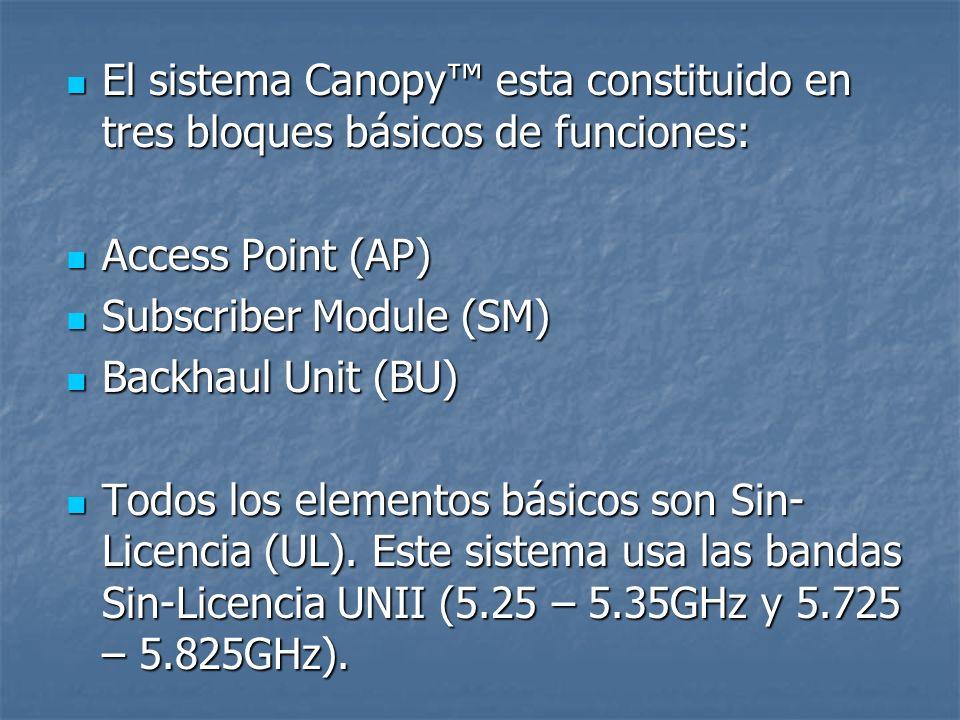 El sistema Canopy™ esta constituido en tres bloques básicos de funciones: