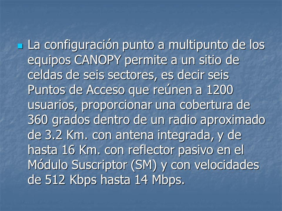 La configuración punto a multipunto de los equipos CANOPY permite a un sitio de celdas de seis sectores, es decir seis Puntos de Acceso que reúnen a 1200 usuarios, proporcionar una cobertura de 360 grados dentro de un radio aproximado de 3.2 Km.