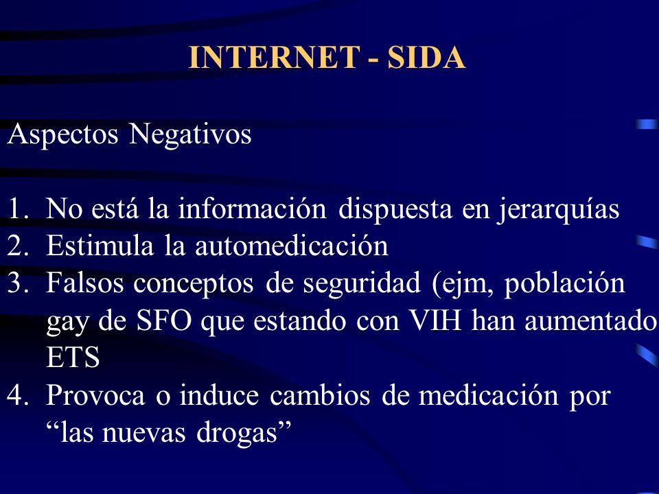 INTERNET - SIDA Aspectos Negativos