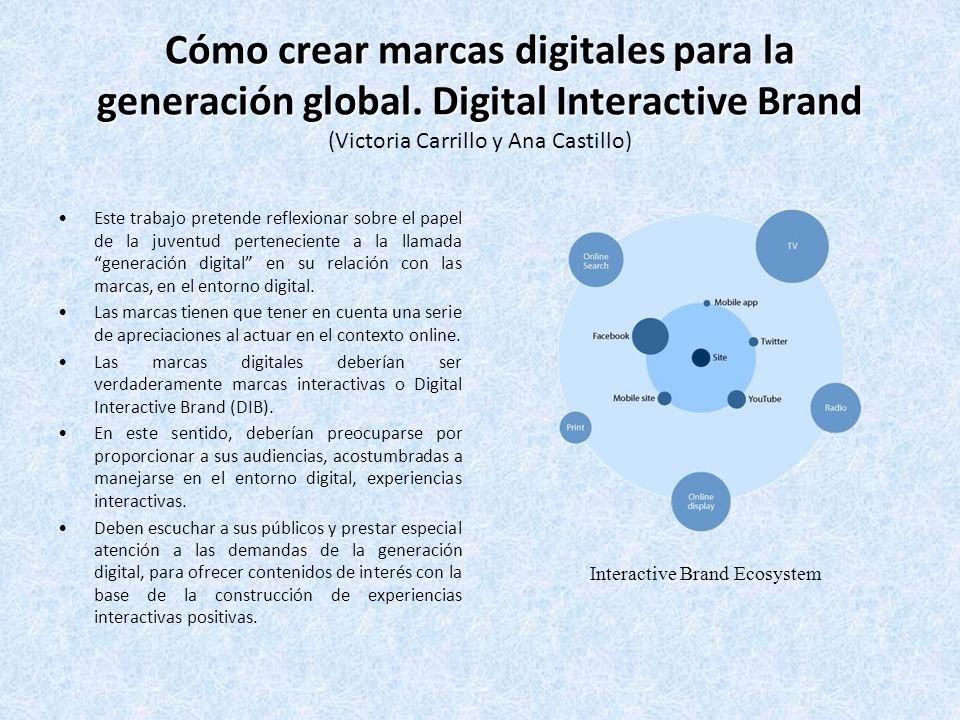 Interactive Brand Ecosystem