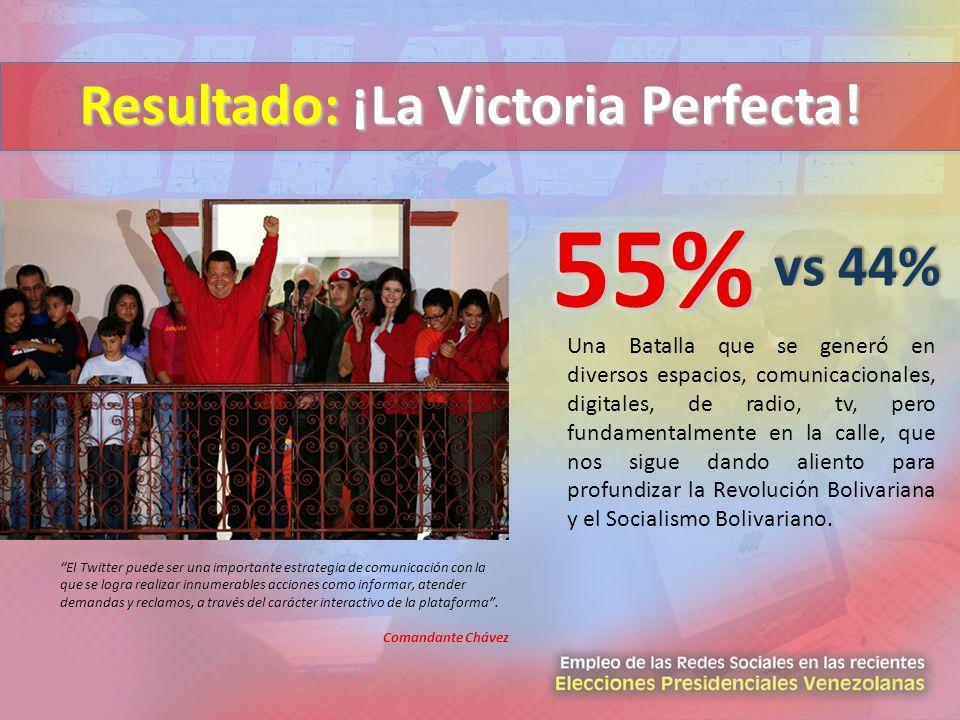 Resultado: ¡La Victoria Perfecta!